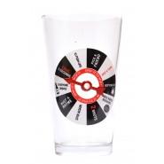 Забавна чаша - колело на късмета